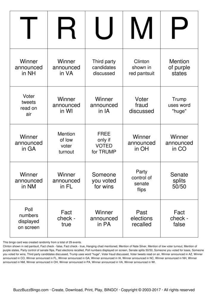 2016 Trump Election Night Bingo Card