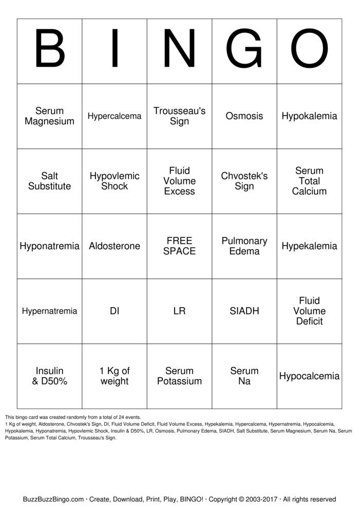 Fluid and Electrolyte Bingo Bingo Card