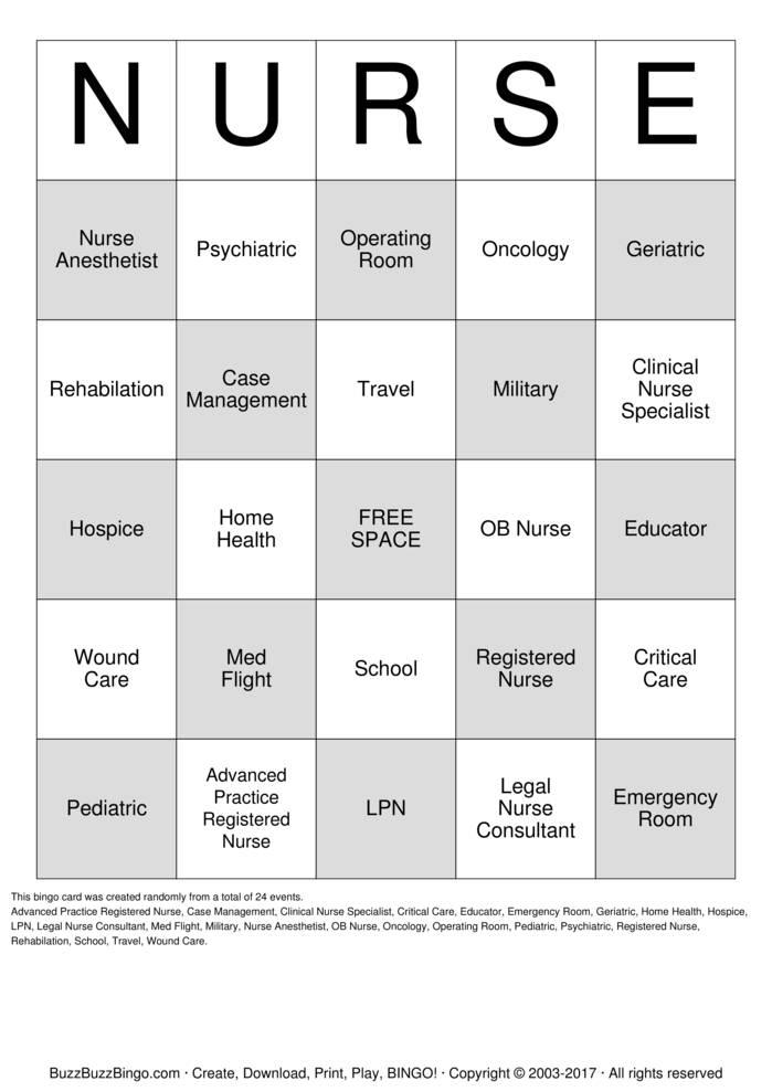 Emergency Room Clinical Educator
