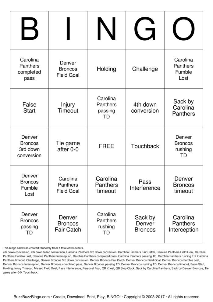 Carolina Panthers vs Denver Broncos Bingo Card