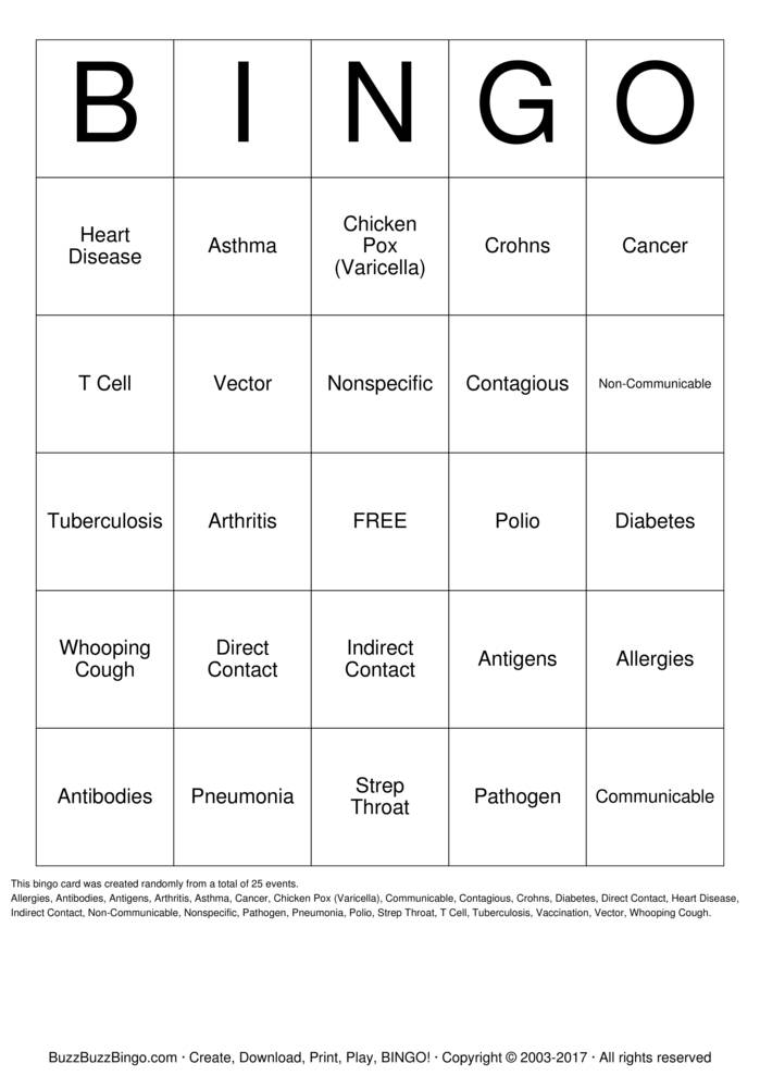 Diseases Bingo Card