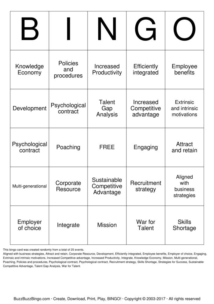 Buzzword Bingo Cards To Download Print And Customize