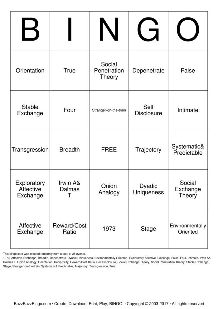 Social Penetration Theory Bingo Card