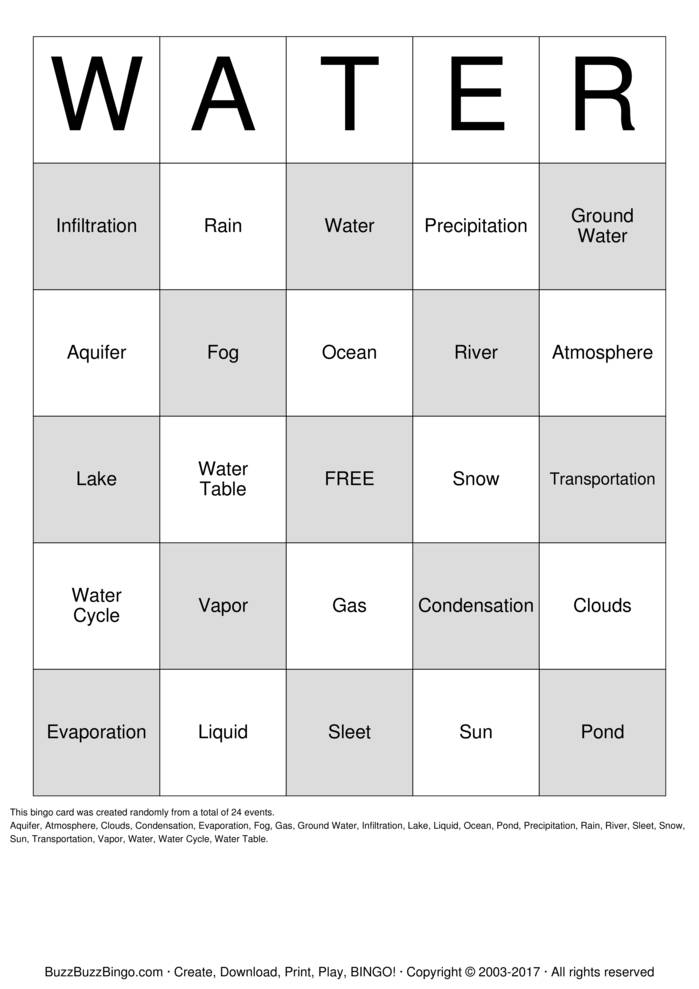 Water Cycle Bingo Cards to Download, Print and Customize!