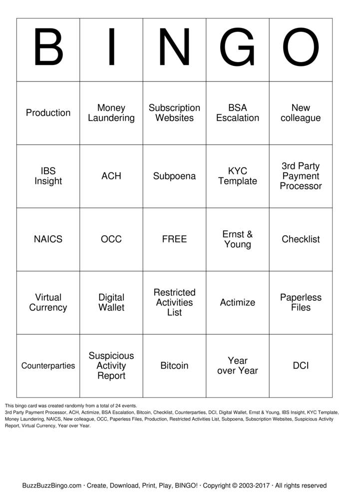 AML KYC 2 Bingo Cards to Download, Print and Customize!