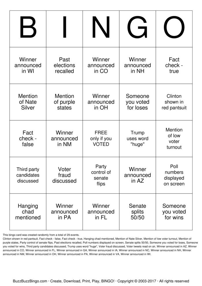 2016 Election Night Bingo Card
