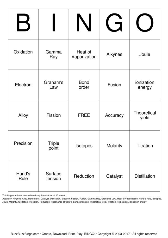 Download Free Chemistry Bingo Cards
