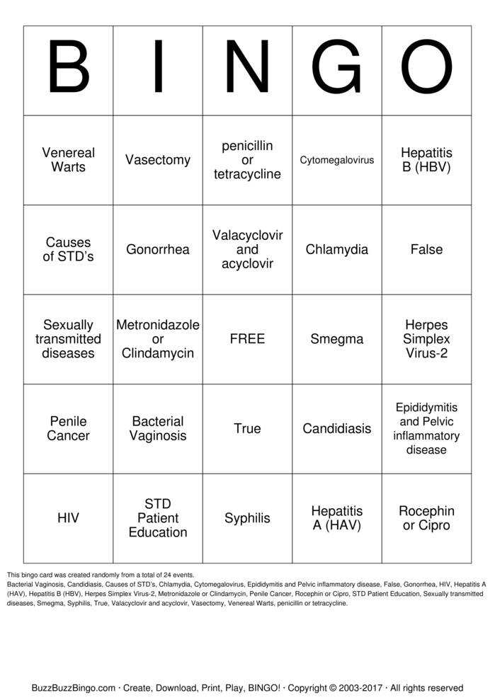 STD review Bingo Card